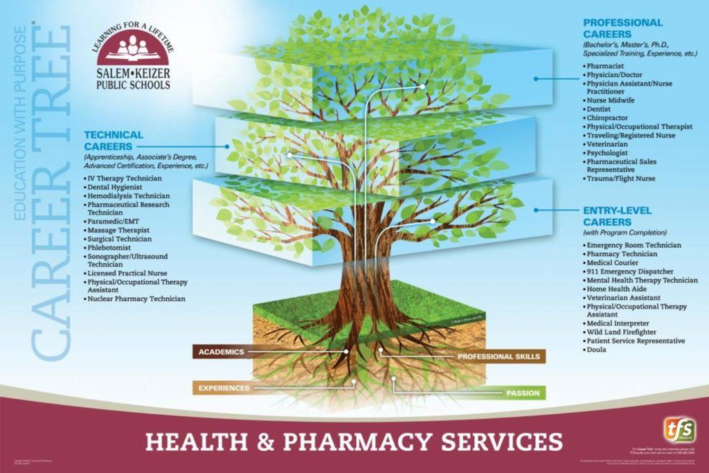CTE Pharmacology poster